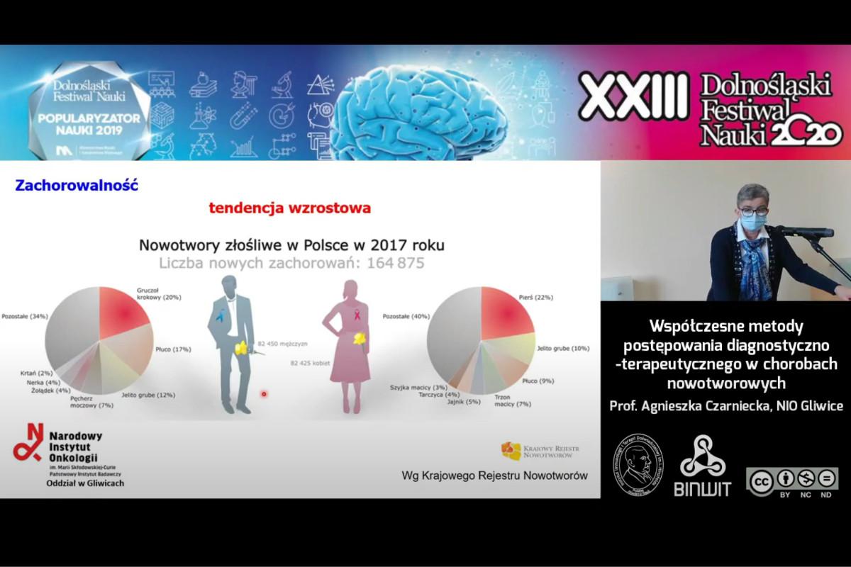 Współczesna diagnostyka i terapia w chorobach nowotworowych. Prof. Agnieszka Czarniecka z NIO Gliwice na DFN 2020